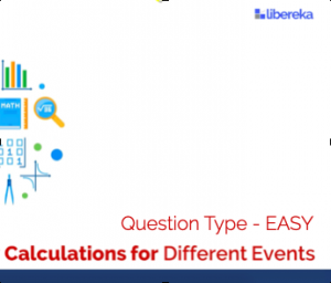 Application -Probability Calculations for Different Events (Easy)